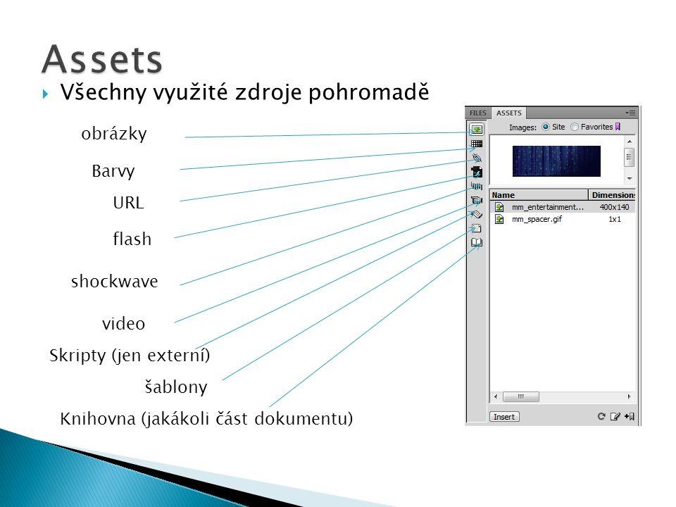  Všechny využité zdroje pohromadě obrázky Barvy URL flash shockwave video Skripty (jen externí) šablony Knihovna (jakákoli část dokumentu)