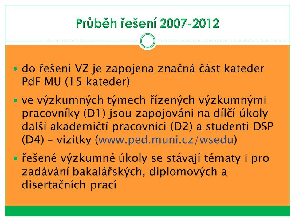 do řešení VZ je zapojena značná část kateder PdF MU (15 kateder) ve výzkumných týmech řízených výzkumnými pracovníky (D1) jsou zapojováni na dílčí úko