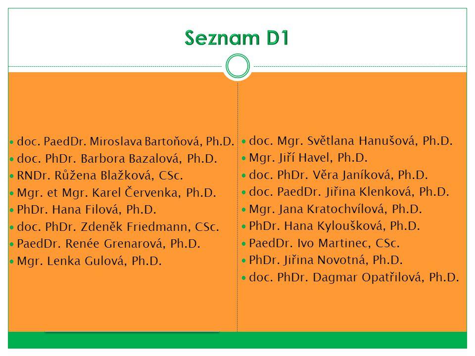 KRATOCHVÍLOVÁ, J., HAVEL, J.Index for Inclusion in the Czech Primary Schools.