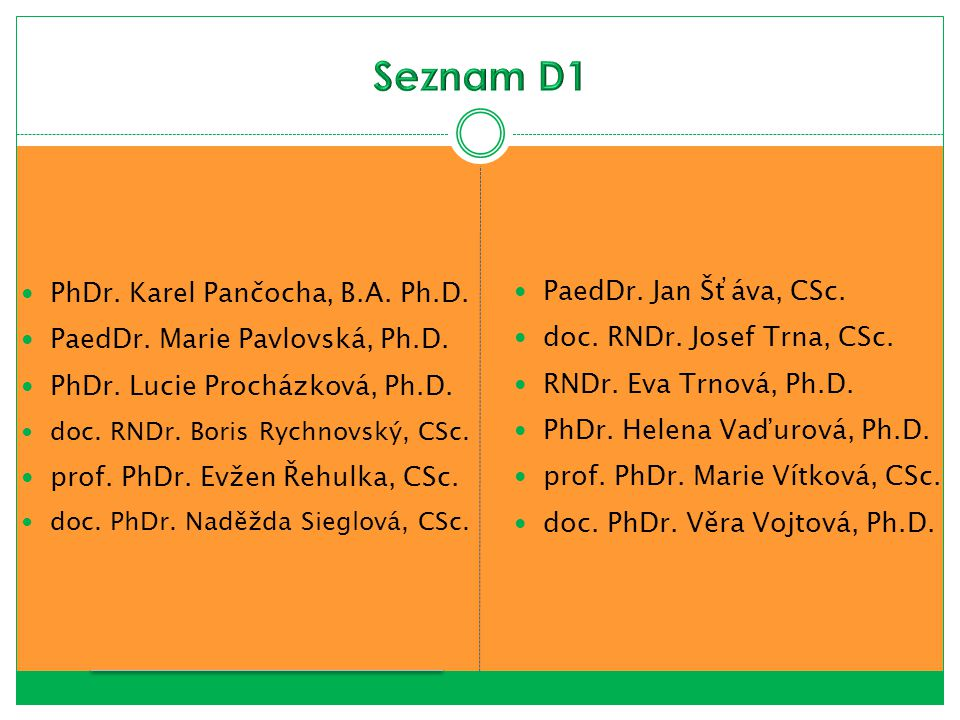 VÍTKOVÁ, M., FRIEDMANN, Z.(eds.) Profesní orientace žáků se speciálními vzdělávacími potřebami.