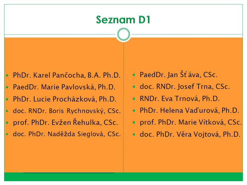 PhDr. Karel Pančocha, B.A. Ph.D. PaedDr. Marie Pavlovská, Ph.D. PhDr. Lucie Procházková, Ph.D. doc. RNDr. Boris Rychnovský, CSc. prof. PhDr. Evžen Řeh