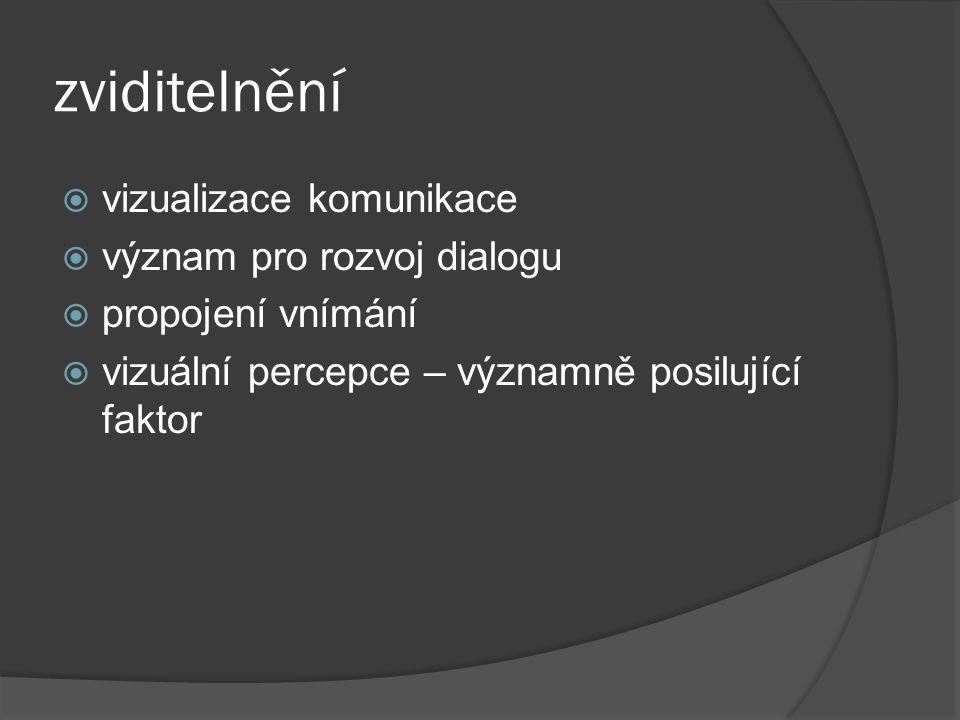zviditelnění  vizualizace komunikace  význam pro rozvoj dialogu  propojení vnímání  vizuální percepce – významně posilující faktor