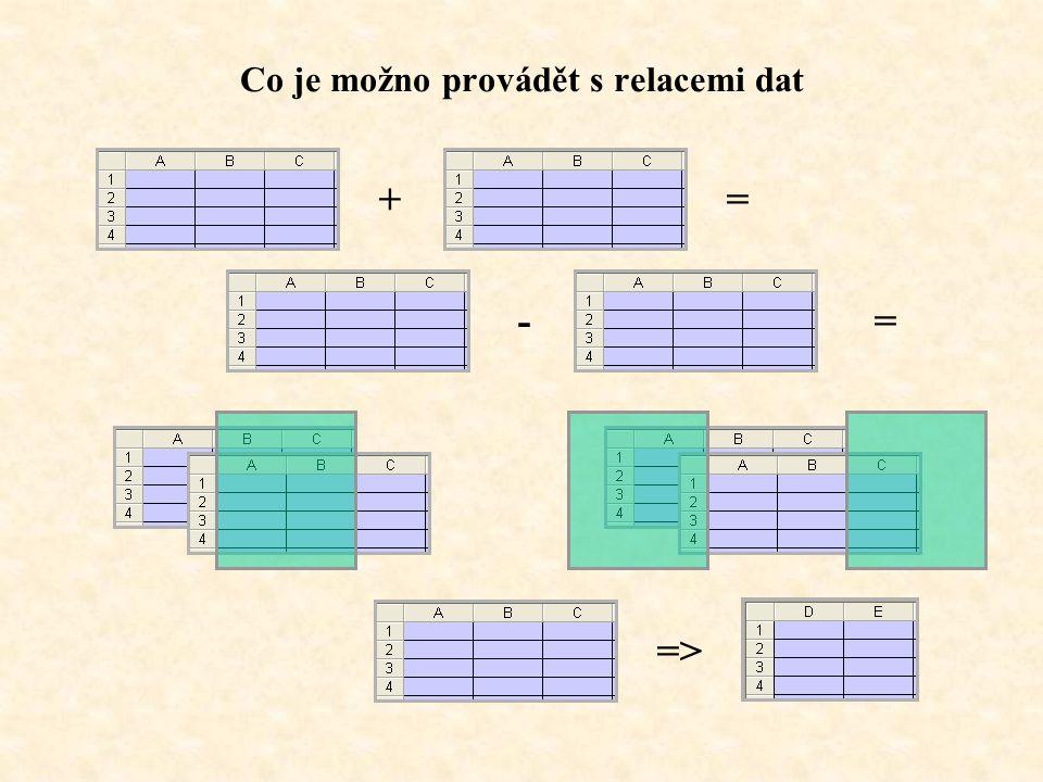 Co je možno provádět s relacemi dat + - = = =>=>
