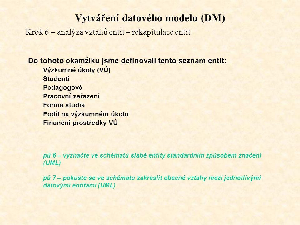 Vytváření datového modelu (DM) Krok 6 – analýza vztahů entit – rekapitulace entit Do tohoto okamžiku jsme definovali tento seznam entit: Výzkumné úkoly (VÚ) Studenti Pedagogové Pracovní zařazení Forma studia Podíl na výzkumném úkolu Finanční prostředky VÚ pú 7 – pokuste se ve schématu zakreslit obecné vztahy mezi jednotlivými datovými entitami (UML) pú 6 – vyznačte ve schématu slabé entity standardním způsobem značení (UML)