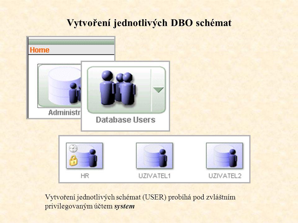Vytvoření jednotlivých DBO schémat Vytvoření jednotlivých schémat (USER) probíhá pod zvláštním privilegovaným účtem system