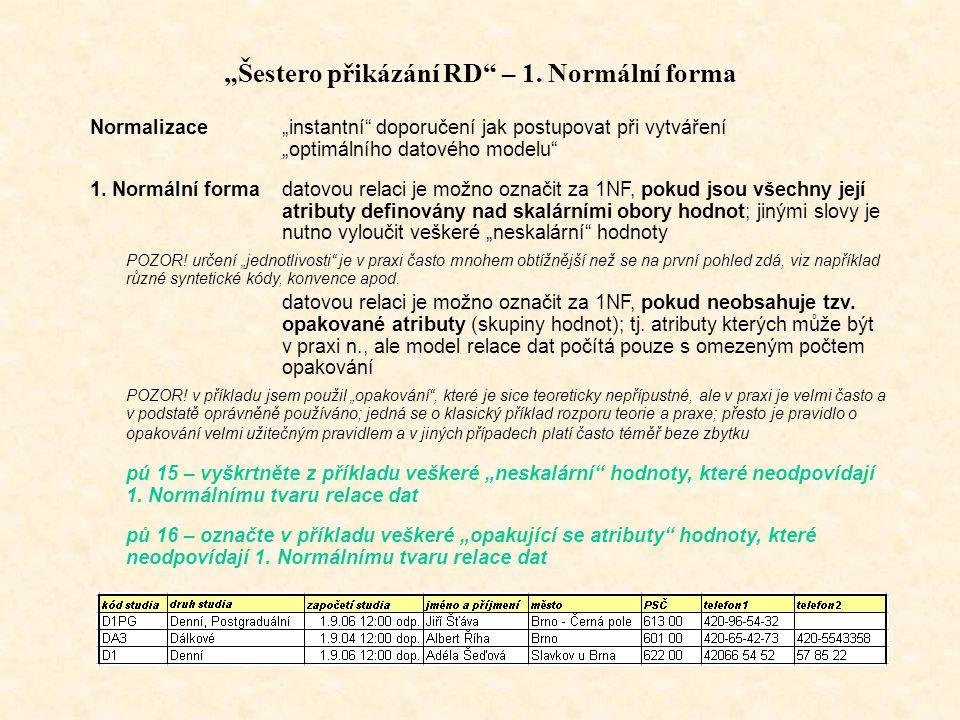 """""""Šestero přikázání RD – 1."""
