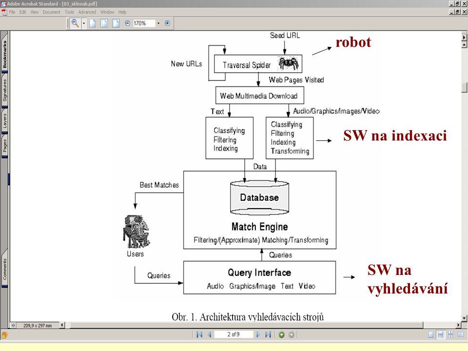 Vyhledávací nástroje jak fungují 1.Sběr dat (roboti, crawlers) –robot průběžně prochází internet většinou na principu sledování odkazu (určitého množství odkazů) - může odhalit pouze takovou stránku, na kterou vede odkaz –ruční přidání (přidej odkaz, add a link, submit site, add site) http://www.google.com/addurl/?continue=/addurl http://jyxo.cz/d/submit