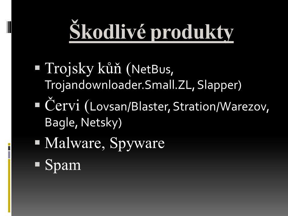 Škodlivé produkty  Trojsky kůň ( NetBus, Trojandownloader.Small.ZL, Slapper)  Červi ( Lovsan/Blaster, Stration/Warezov, Bagle, Netsky)  Malware, Sp