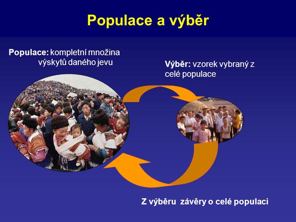 Populace a výběr Populace: kompletní množina výskytů daného jevu Výběr: vzorek vybraný z celé populace Z výběru závěry o celé populaci