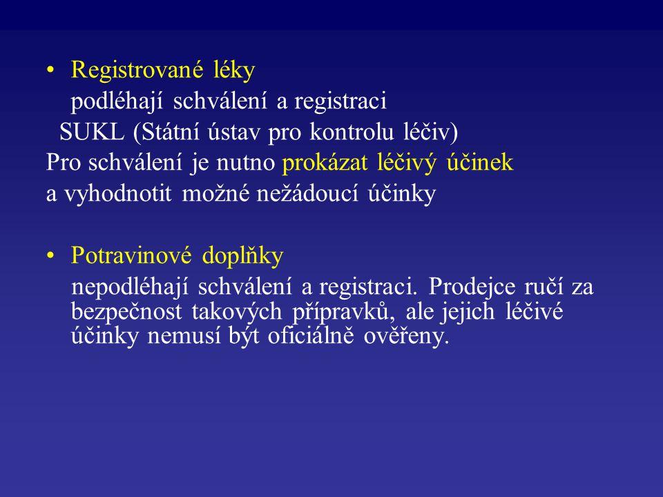 Registrované léky podléhají schválení a registraci SUKL (Státní ústav pro kontrolu léčiv) Pro schválení je nutno prokázat léčivý účinek a vyhodnotit m