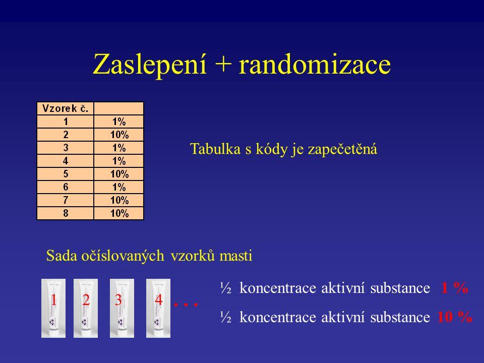 Zaslepení + randomizace 1 2 3 4 … Sada očíslovaných vzorků masti ½ koncentrace aktivní substance 1 % ½ koncentrace aktivní substance 10 % Tabulka s kódy je zapečetěná