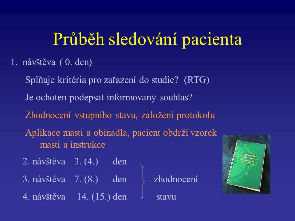 Průběh sledování pacienta 1. návštěva ( 0. den) Splňuje kritéria pro zařazení do studie.