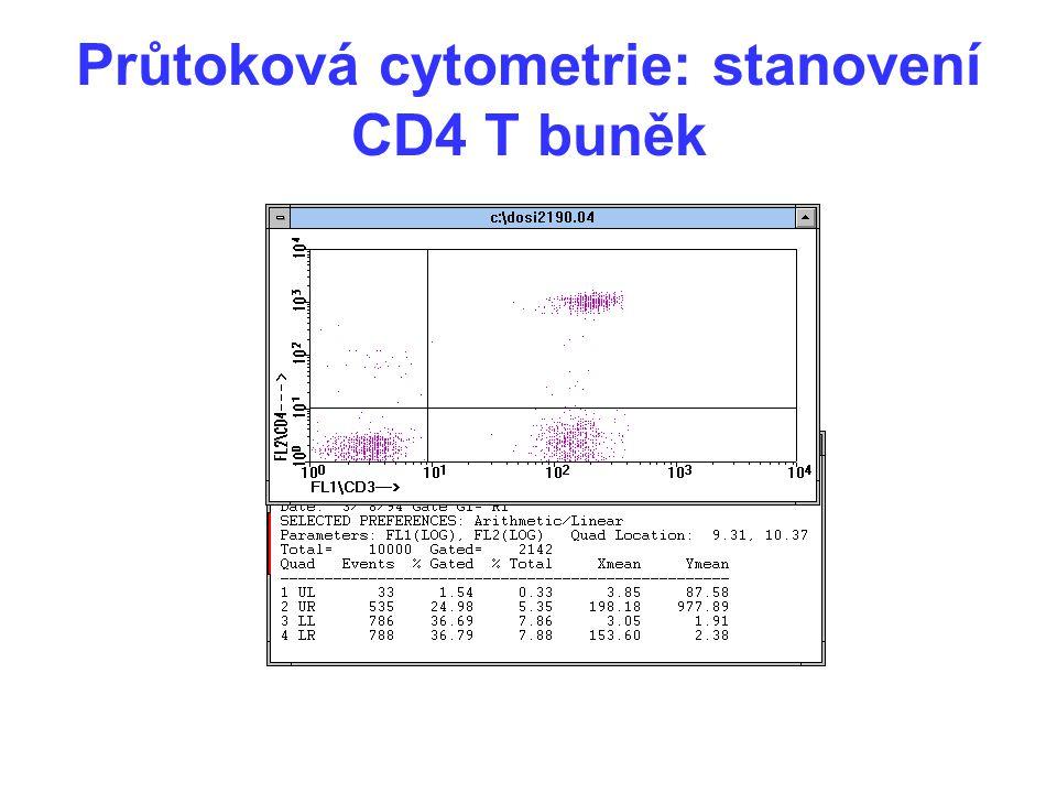 Průtoková cytometrie: stanovení CD4 T buněk