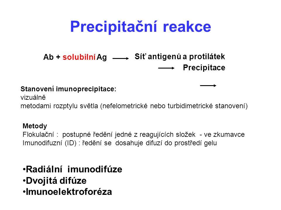 Precipitační reakce Ab + solubilní Ag Síť antigenů a protilátek Precipitace Radiální imunodifúze Dvojitá difúze Imunoelektroforéza Stanovení imunoprec