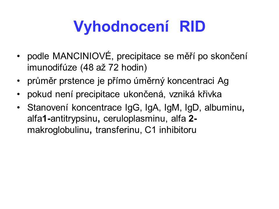 Vyhodnocení RID podle MANCINIOVÉ, precipitace se měří po skončení imunodifúze (48 až 72 hodin) průměr prstence je přímo úměrný koncentraci Ag pokud ne