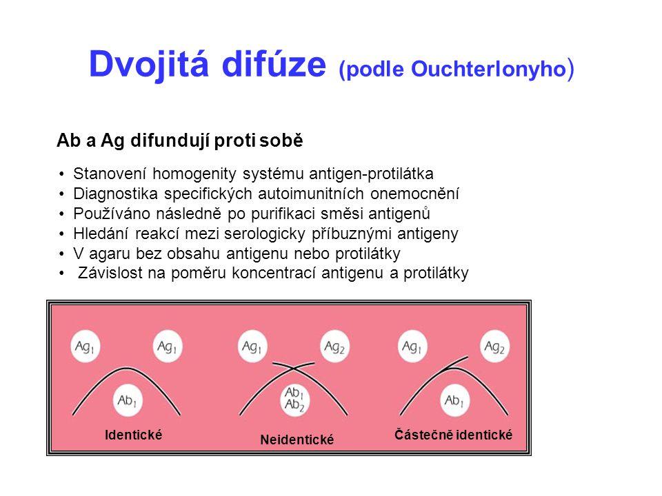 Dvojitá difúze (podle Ouchterlonyho ) Identické Neidentické Částečně identické Ab a Ag difundují proti sobě Stanovení homogenity systému antigen-proti