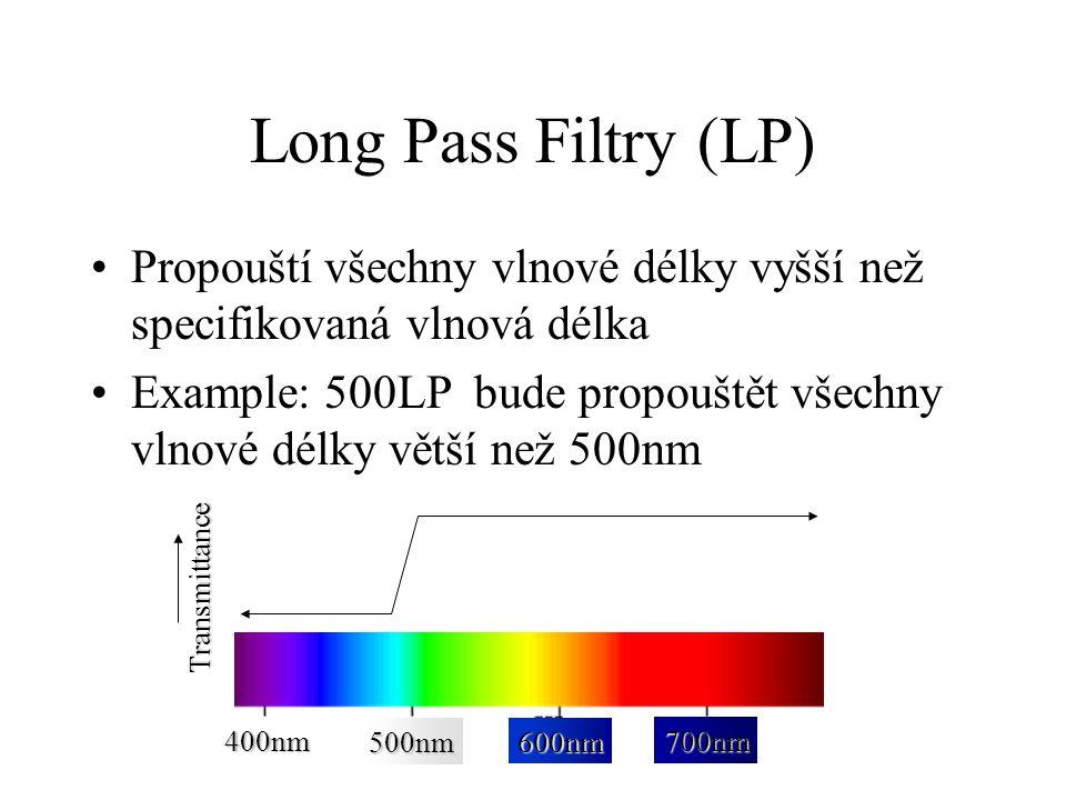 Long Pass Filtry (LP) Propouští všechny vlnové délky vyšší než specifikovaná vlnová délka Example: 500LP bude propouštět všechny vlnové délky větší než 500nm 400nm 500nm 600nm 700nm Transmittance