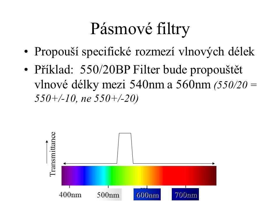 Pásmové filtry Propouší specifické rozmezí vlnových délek Příklad: 550/20BP Filter bude propouštět vlnové délky mezi 540nm a 560nm (550/20 = 550+/-10, ne 550+/-20) 400nm 500nm 600nm 700nm Transmittance