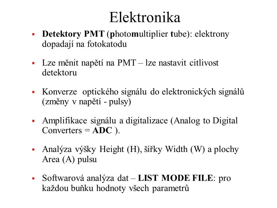 Elektronika  Detektory PMT (photomultiplier tube): elektrony dopadají na fotokatodu  Lze měnit napětí na PMT – lze nastavit citlivost detektoru  Konverze optického signálu do elektronických signálů (změny v napětí - pulsy)  Amplifikace signálu a digitalizace (Analog to Digital Converters = ADC ).