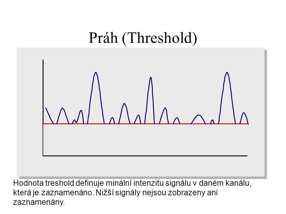 Práh (Threshold) Hodnota treshold definuje minální intenzitu signálu v daném kanálu, která je zaznamenáno.