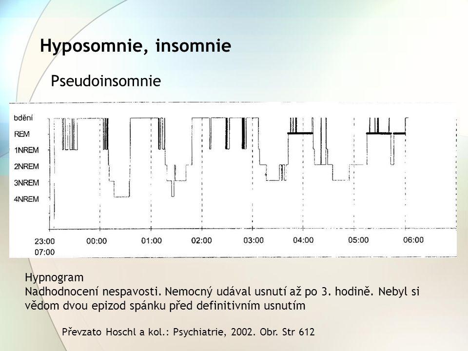 Hyposomnie, insomnie Pseudoinsomnie Převzato Hoschl a kol.: Psychiatrie, 2002. Obr. Str 612 Hypnogram Nadhodnocení nespavosti. Nemocný udával usnutí a