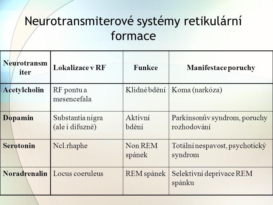 Neurotransm iter Lokalizace v RFFunkceManifestace poruchy AcetylcholinRF pontu a mesencefala Klidné bděníKoma (narkóza) DopaminSubstantia nigra (ale i