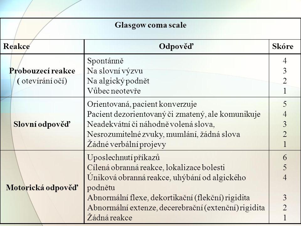 Glasgow coma scale ReakceOdpověďSkóre Probouzecí reakce ( otevírání očí) Spontánně Na slovní výzvu Na algický podnět Vůbec neotevře 43214321 Slovní od