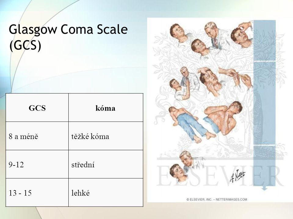 Glasgow Coma Scale (GCS) GCSkóma 8 a ménětěžké kóma 9-12střední 13 - 15lehké