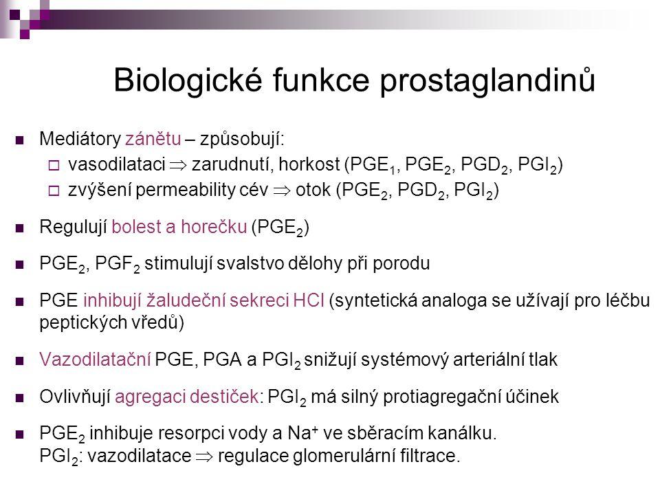 Biologické funkce prostaglandinů Mediátory zánětu – způsobují:  vasodilataci  zarudnutí, horkost (PGE 1, PGE 2, PGD 2, PGI 2 )  zvýšení permeabilit
