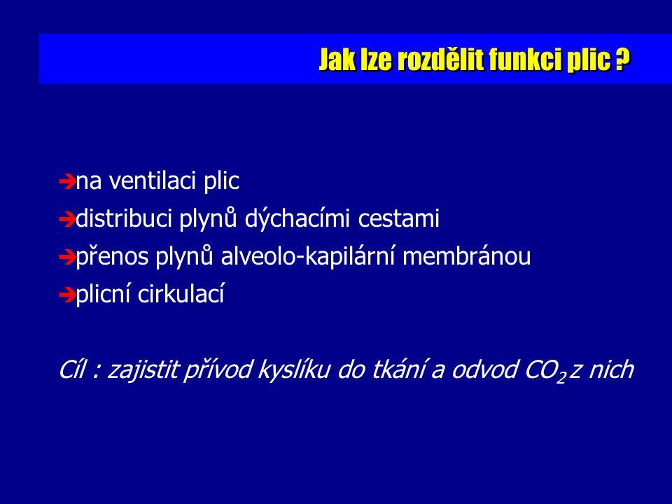 Jak lze rozdělit funkci plic ?  na ventilaci plic  distribuci plynů dýchacími cestami  přenos plynů alveolo-kapilární membránou  plicní cirkulací