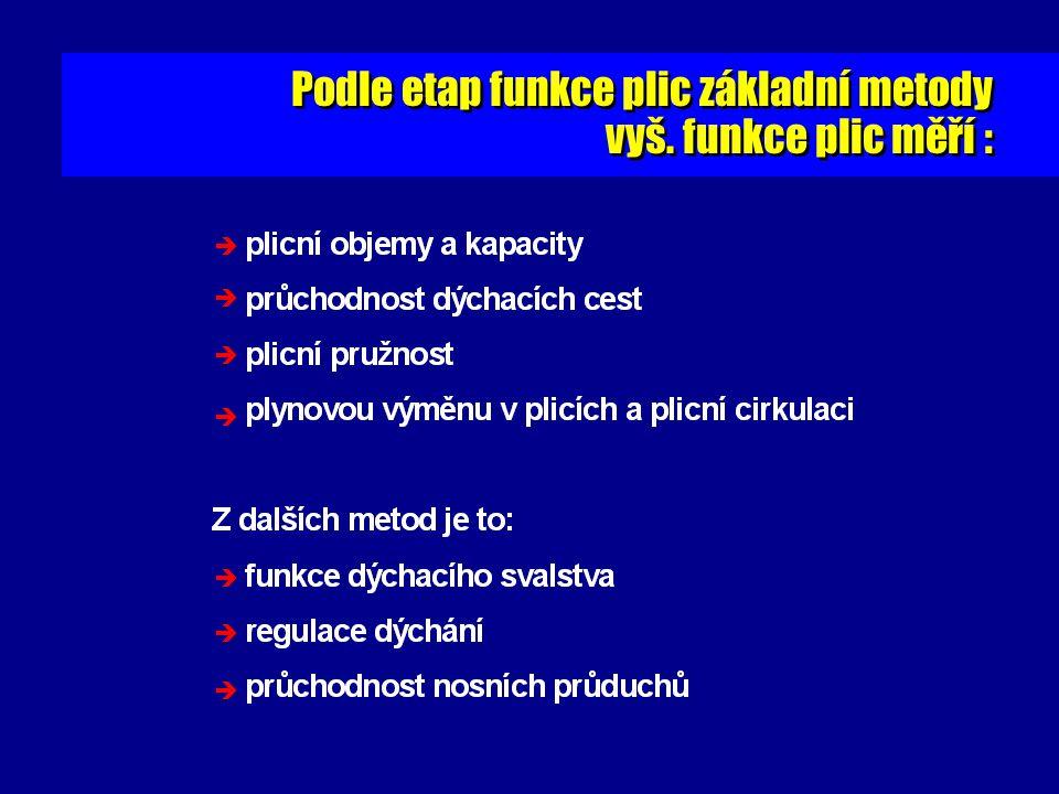 Podle etap funkce plic základní metody vyš. funkce plic měří : Podle etap funkce plic základní metody vyš. funkce plic měří :       