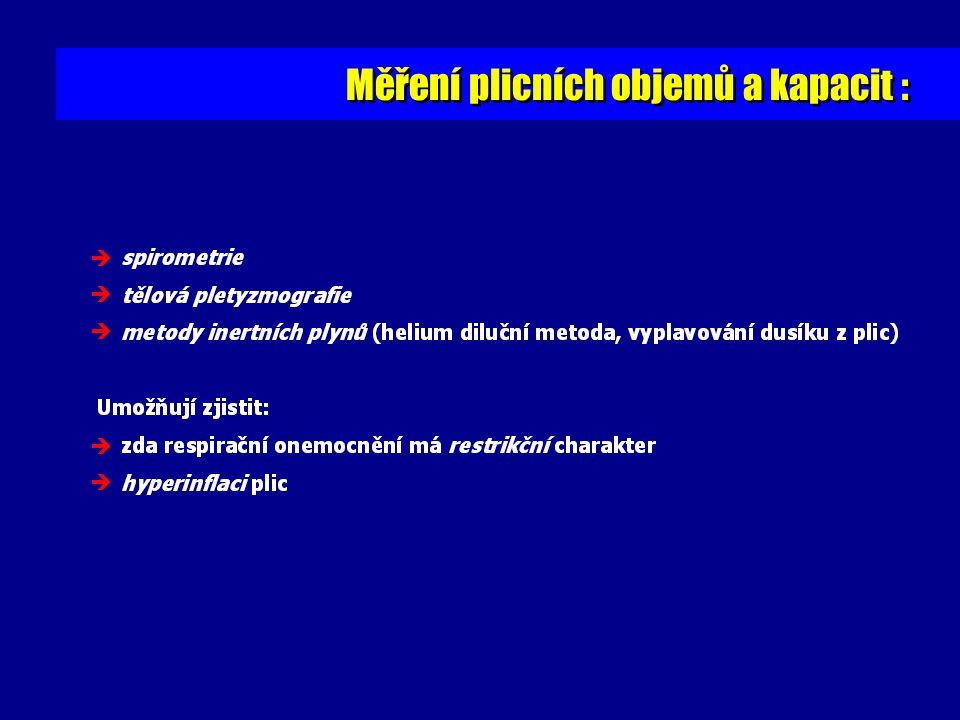 Měření plicních objemů a kapacit :     
