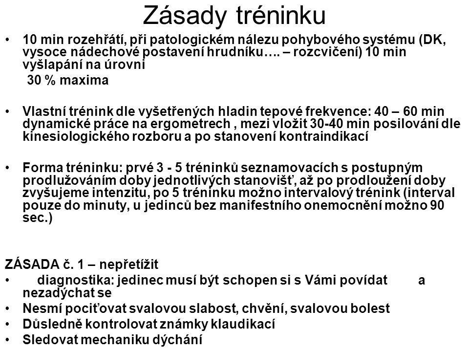 Zásady tréninku 10 min rozehřátí, při patologickém nálezu pohybového systému (DK, vysoce nádechové postavení hrudníku…. – rozcvičení) 10 min vyšlapání