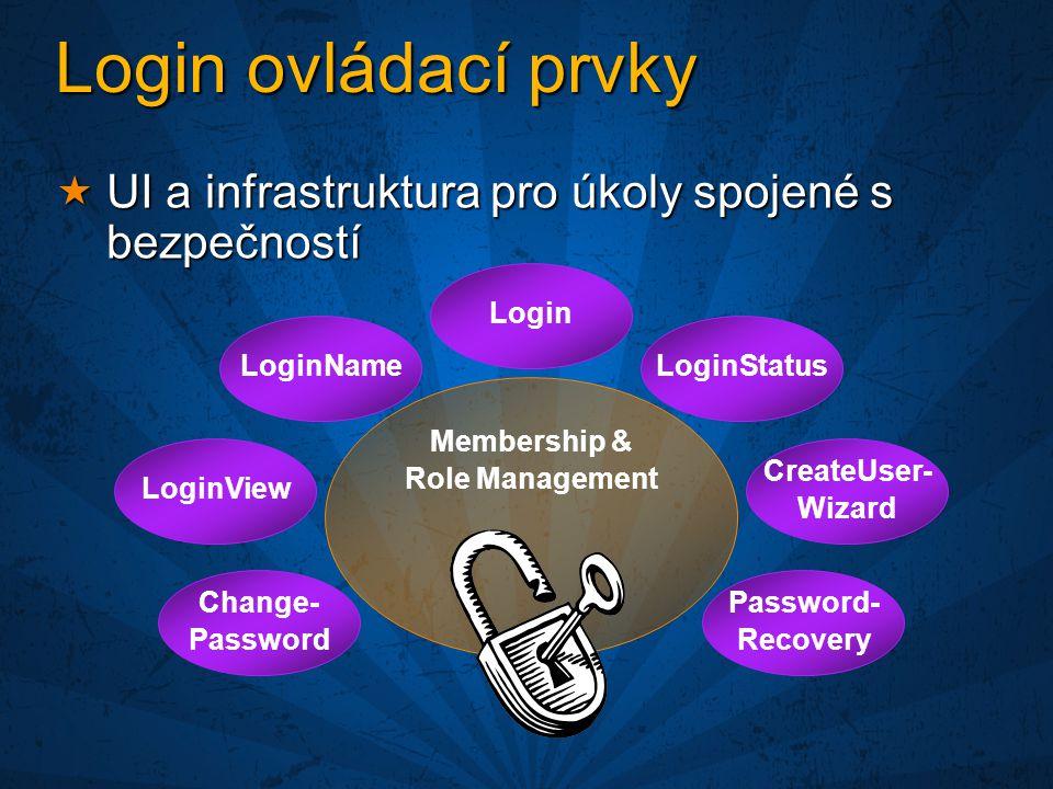 Login ovládací prvky  UI a infrastruktura pro úkoly spojené s bezpečností Login Password- Recovery LoginStatusLoginName LoginView CreateUser- Wizard Change- Password Membership & Role Management