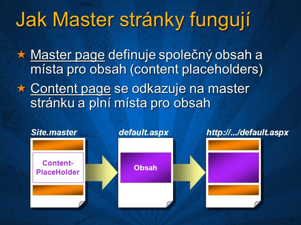 Jak Master stránky fungují  Master page definuje společný obsah a místa pro obsah (content placeholders)  Content page se odkazuje na master stránku a plní místa pro obsah Site.masterdefault.aspx Obsah http://.../default.aspx Content- PlaceHolder