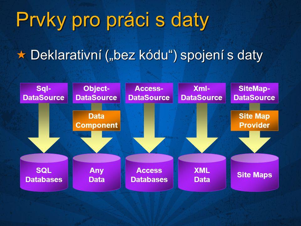 """Prvky pro práci s daty  Deklarativní (""""bez kódu ) spojení s daty Sql- DataSource Object- DataSource Access- DataSource Xml- DataSource SiteMap- DataSource SQL Databases Any Data Access Databases XML Data Site Maps Data Component Site Map Provider"""