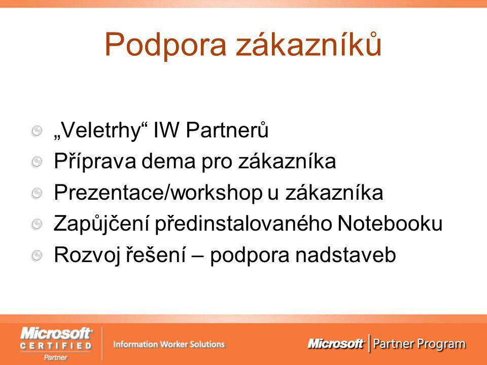 """Podpora zákazníků """"Veletrhy IW Partnerů Příprava dema pro zákazníka Prezentace/workshop u zákazníka Zapůjčení předinstalovaného Notebooku Rozvoj řešení – podpora nadstaveb"""