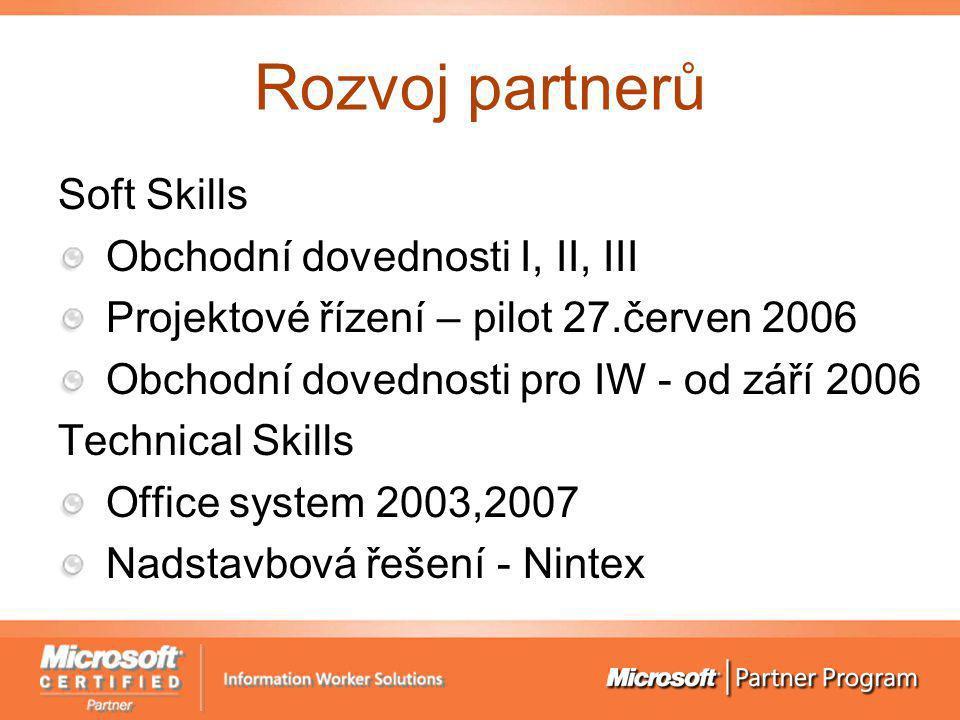 Rozvoj partnerů Soft Skills Obchodní dovednosti I, II, III Projektové řízení – pilot 27.červen 2006 Obchodní dovednosti pro IW - od září 2006 Technical Skills Office system 2003,2007 Nadstavbová řešení - Nintex