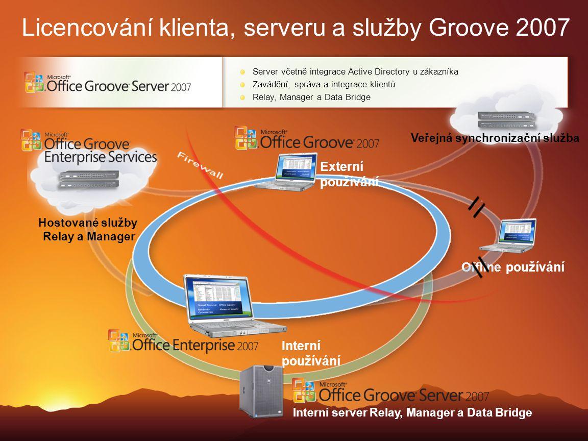 Server včetně integrace Active Directory u zákazníka Zavádění, správa a integrace klientů Relay, Manager a Data Bridge Veřejná synchronizační služba O