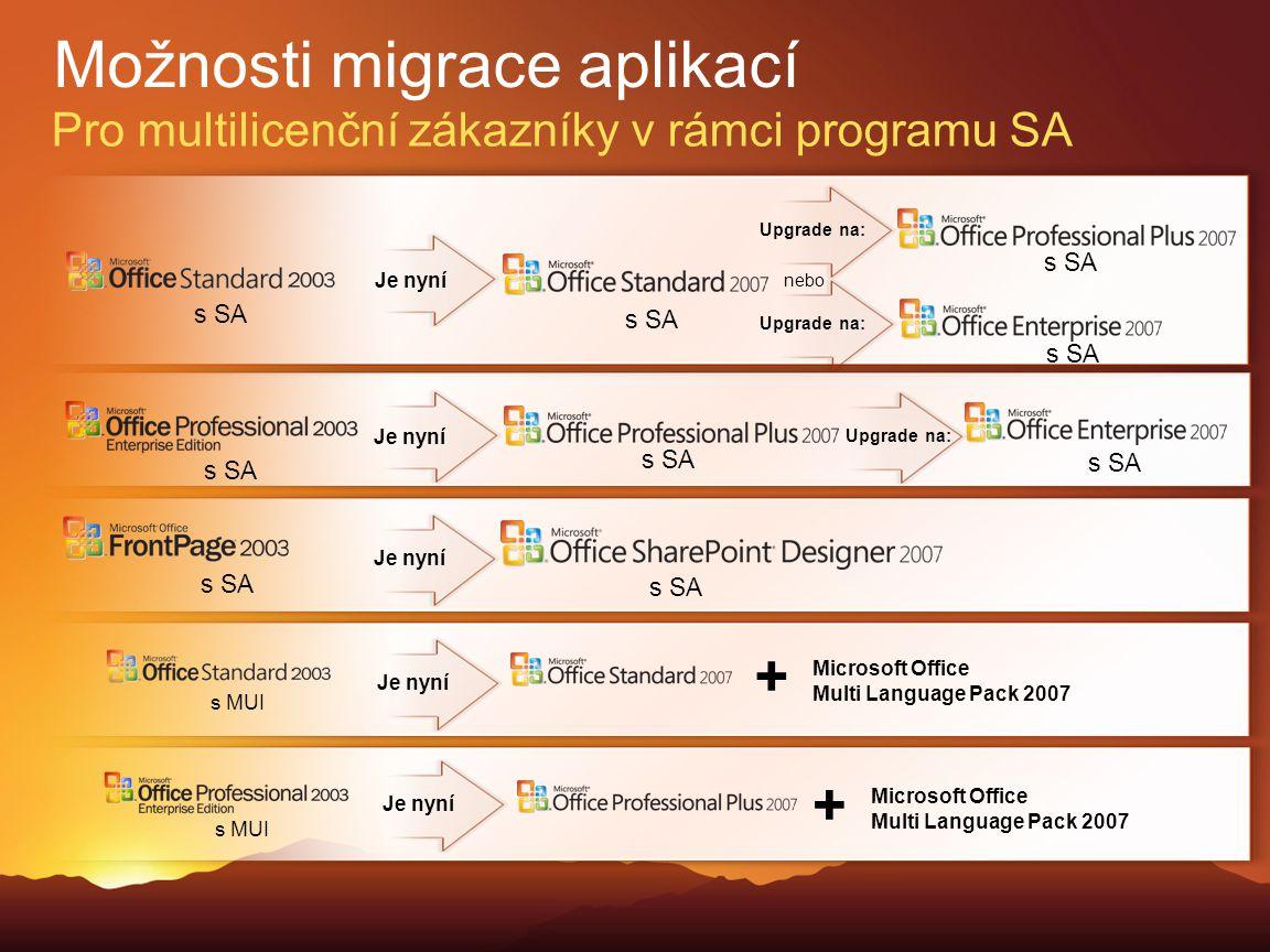 Možnosti migrace aplikací Pro multilicenční zákazníky v rámci programu SA s SA Je nyní s SA Upgrade na: Je nyní s SA Je nyní Upgrade na: nebo s SA s M
