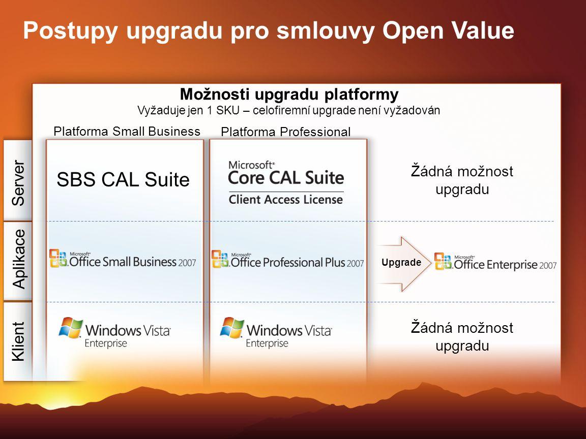 Možnosti upgradu platformy Vyžaduje jen 1 SKU – celofiremní upgrade není vyžadován Upgrade Server Aplikace Klient SBS CAL Suite Platforma Small Busine