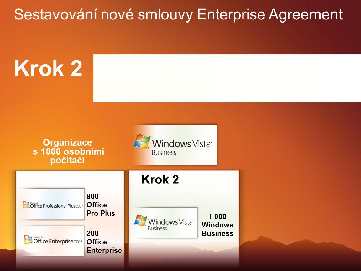 Jestliže ano, zákazník může zajistit počítače pomocí Windows Business Upgrade a získat jako výhodu programu Software Assurance práva k Windows Enterpr