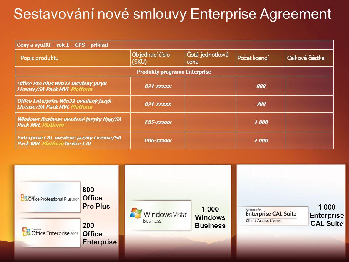 1 000P06-xxxxx Enterprise CAL uvedené jazyky License/SA Pack MVL Platform Device CAL Ceny a využití – rok 1CPS – příklad Celková částkaPočet licencí Č