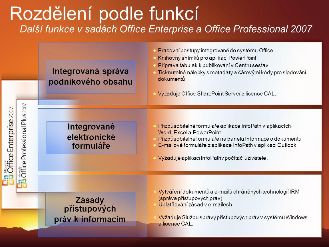 Rozdělení podle funkcí Další funkce v sadách Office Enterprise a Office Professional 2007 Integrovaná správa podnikového obsahu Integrované elektronic