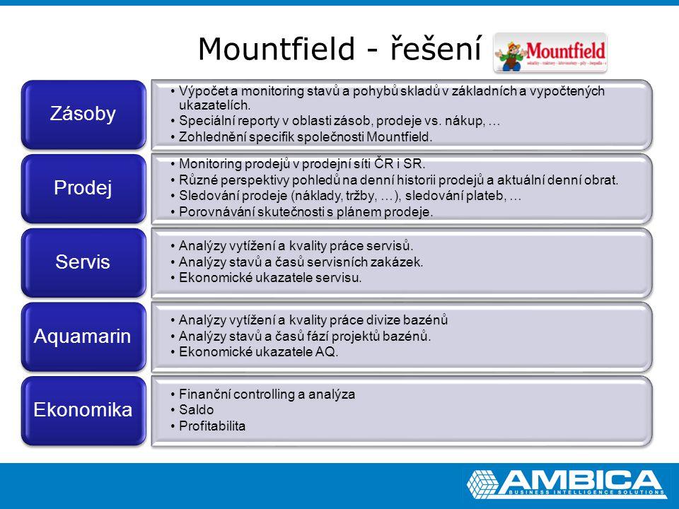 Mountfield - řešení Výpočet a monitoring stavů a pohybů skladů v základních a vypočtených ukazatelích. Speciální reporty v oblasti zásob, prodeje vs.