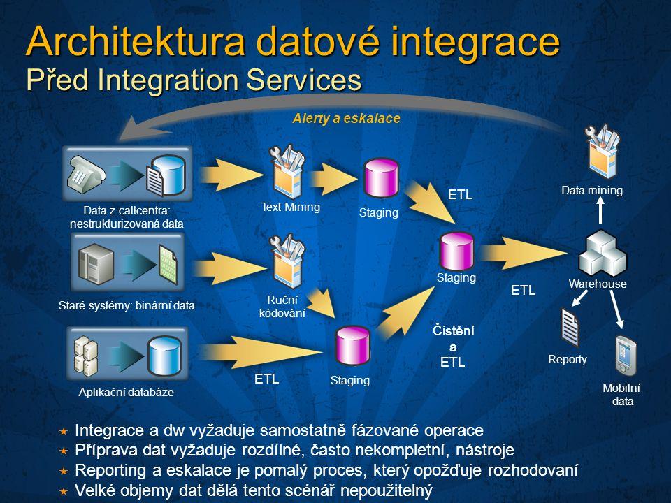 Architektura datové integrace Před Integration Services Data z callcentra: nestrukturizovaná data Staré systémy: binární data Aplikační databáze ETL Warehouse Reporty Mobilní data Data mining Alerty a eskalace  Integrace a dw vyžaduje samostatně fázované operace  Příprava dat vyžaduje rozdílné, často nekompletní, nástroje  Reporting a eskalace je pomalý proces, který opožďuje rozhodovaní  Velké objemy dat dělá tento scénář nepoužitelný Ruční kódování Staging Text Mining ETL Staging Čistění a ETL Staging ETL