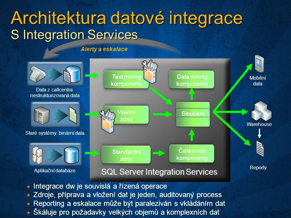 Data Integration Architecture With Integration Services Data z callcentra: nestrukturizovaná data Staré systémy: binární data Aplikační databáze Alerty a eskalace  Integrace dw je souvislá a řízená operace  Zdroje, příprava a vložení dat je jeden, auditovaný process  Reporting a eskalace může být paraleziván s vkládáním dat  Škáluje pro požadavky velkých objemů a komplexních dat SQL Server Integration Services Text mining komponenty Vlastní zdroj Standardní zdroj Čištění dat komponenty Sloučení Data mining komponenty Warehouse Reporty Mobilní data Architektura datové integrace S Integration Services