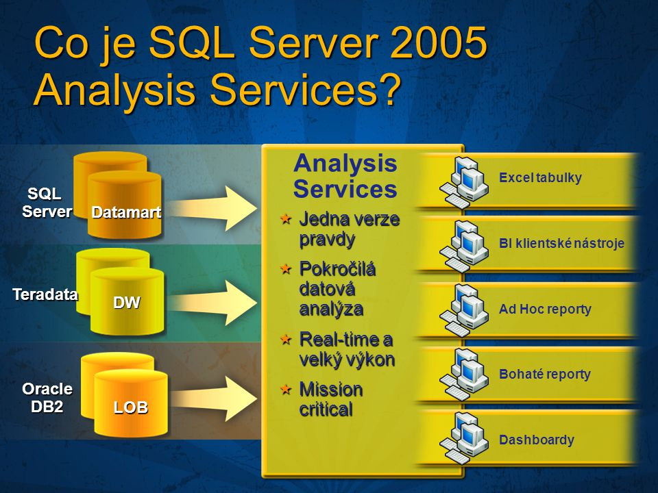 Co je SQL Server 2005 Analysis Services.