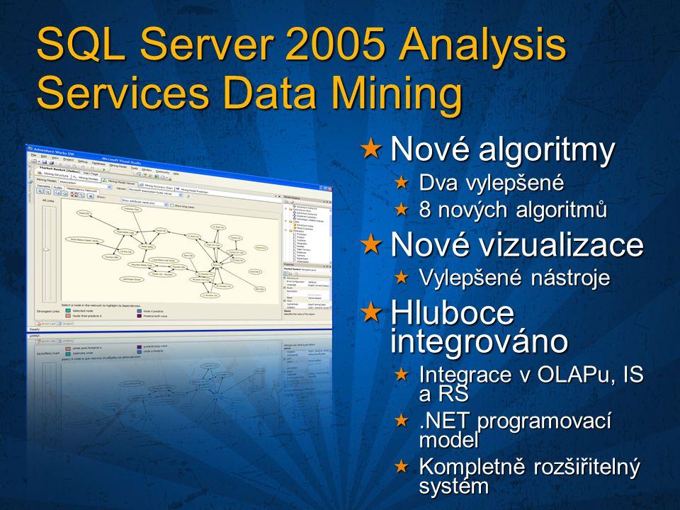 SQL Server 2005 Analysis Services Data Mining  Nové algoritmy  Dva vylepšené  8 nových algoritmů  Nové vizualizace  Vylepšené nástroje  Hluboce integrováno  Integrace v OLAPu, IS a RS .NET programovací model  Kompletně rozšiřitelný systém