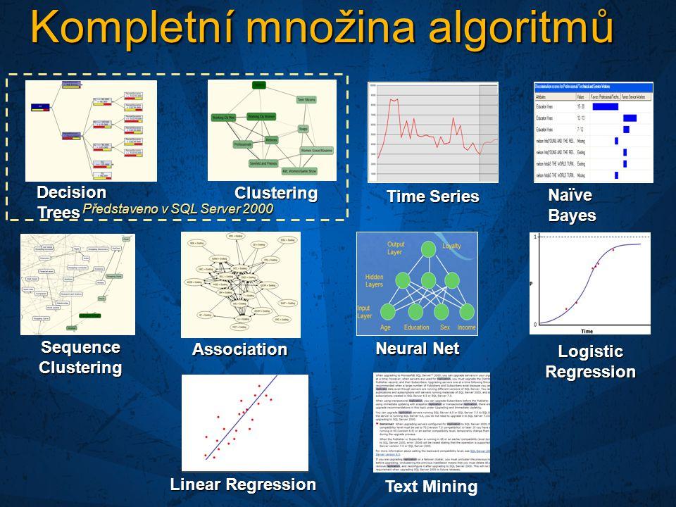 Kompletní množina algoritmů Decision Trees Clustering Time Series Sequence Clustering Association Naïve Bayes Neural Net Představeno v SQL Server 2000